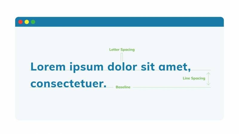 Lorem ipsum showing letter spacing, line spacing and baseline