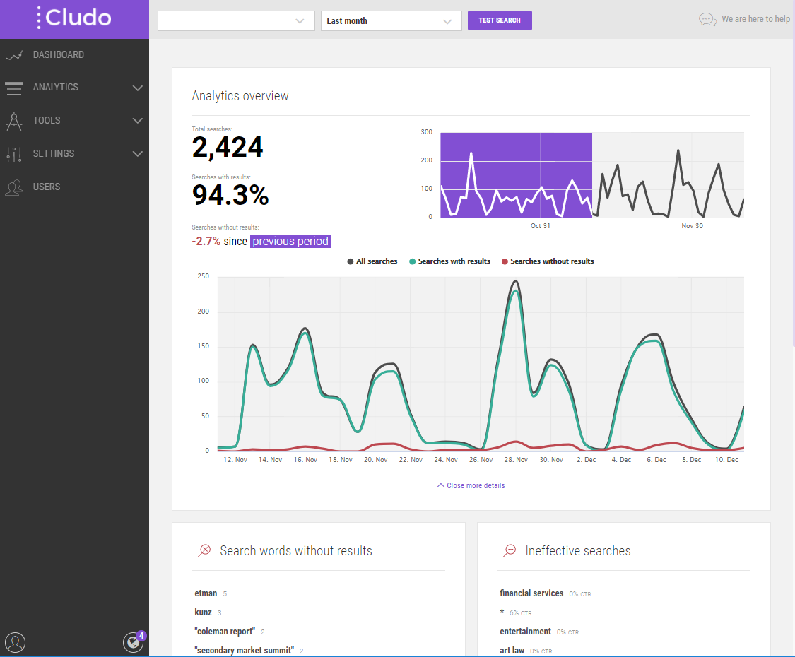 Cludo analytics interface