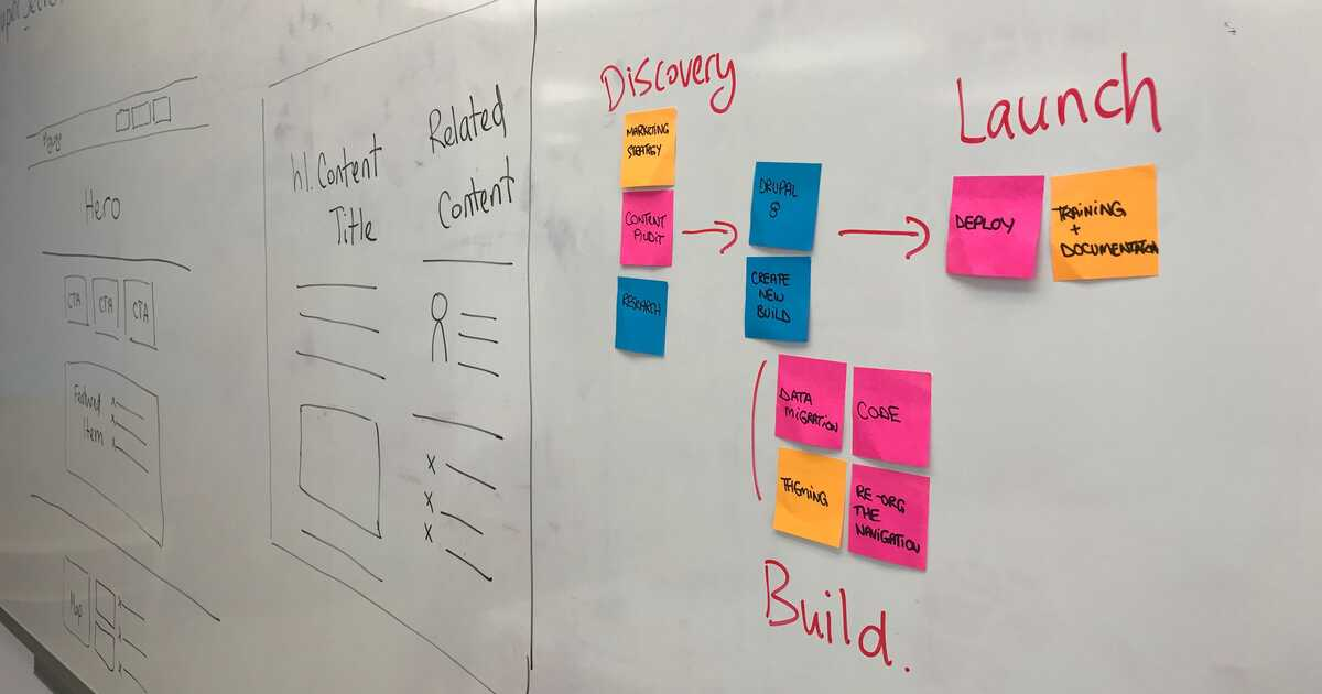 Upgrades and migrations mapping with sticky notes