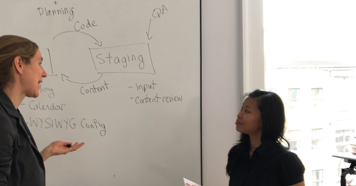 Whiteboard discussion